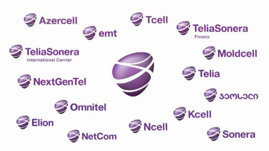 TeliaSonera all names